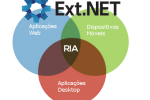 Rich Internet Applications com Ext.Net