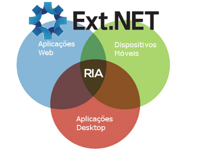 rich-internet-applications-ext