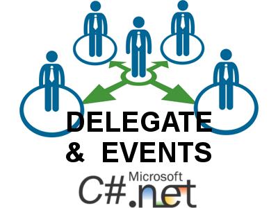 Delegates e Eventos