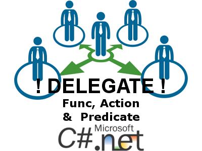 Delagates Func, Action e Predicate