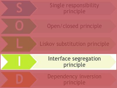 ISP Interface Segregation Principle (Princípio de segregação de interface)